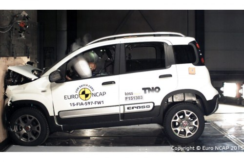 Crash-testy Euro NCAP: Panda fatalnie, Superb na piątkę