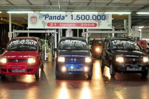 1,5 mln Pand made in Poland